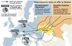 This gas pipeline map shows why Ukraine crisis affects all of Europe