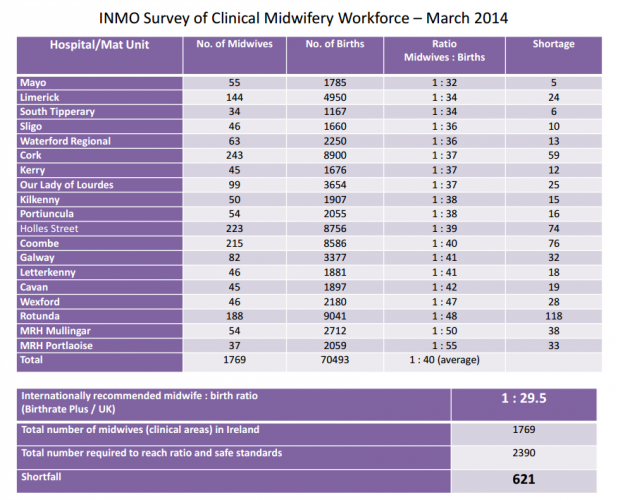 journal articles on nursing shortages