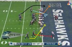 Breaking down the play that won the Super Bowl for the New England Patriots