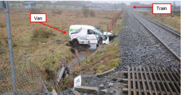 Crossing gates held open with a mobile phone charger led to a train hitting an An Post van