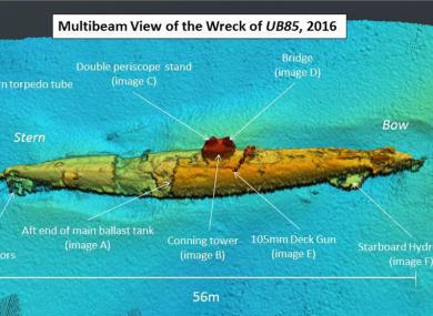 A sonar scan of submarine