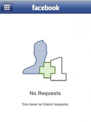 Facebook friends are you really friends