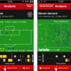 FourFourTwo have teamed up with stats guru Opta to create the holy grail of apps for football nerds. Create your own mini-chalkboards to show your uncle why Darron Gibson is a better footballer than Michael Carrick. Live 2012/2013 stats are available to buy for €2.69.