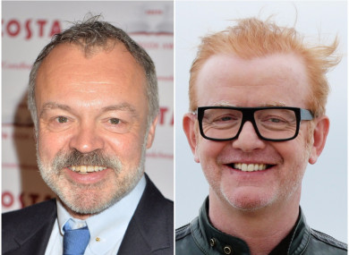 Celebrity talk show host Graham Norton and former Top Gear presenter Chris Evans are among the BBC's top-paid stars.